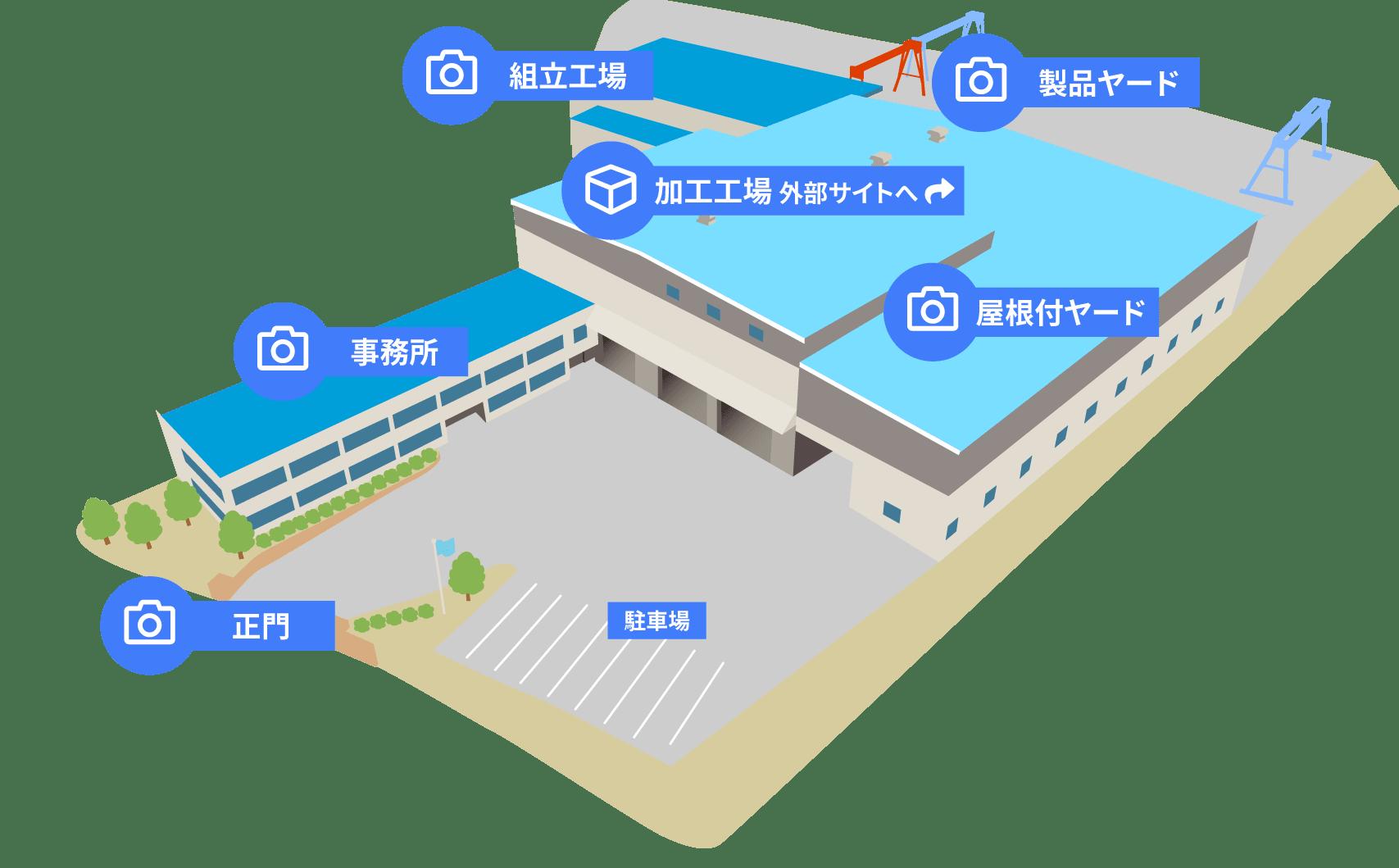 長岡工場マップ